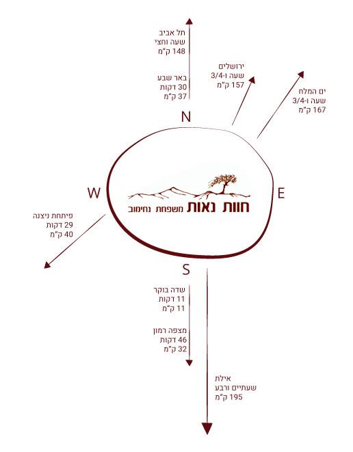 Где находится «Хават Наот»?